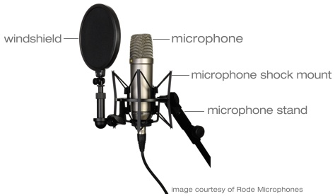 Microphone position illustration